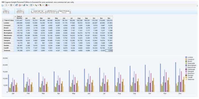 Simple Analytics Tool