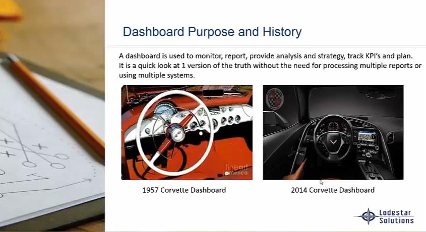 designing executive dashboards