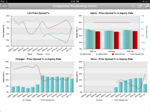 Metrics For Your Dashboard