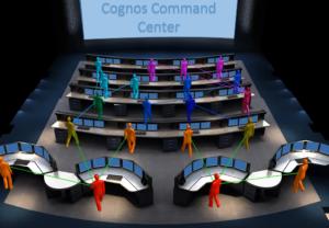 Automate Cognos Transformer Cubes