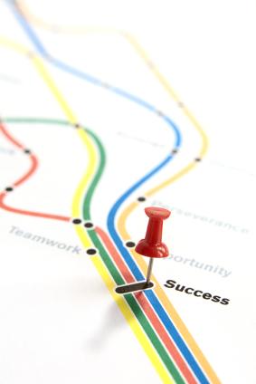 Cognos Performance Issues & Roadblocks