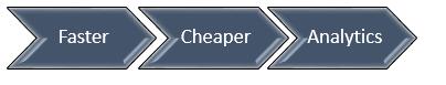 Faster Cheaper Analytics program
