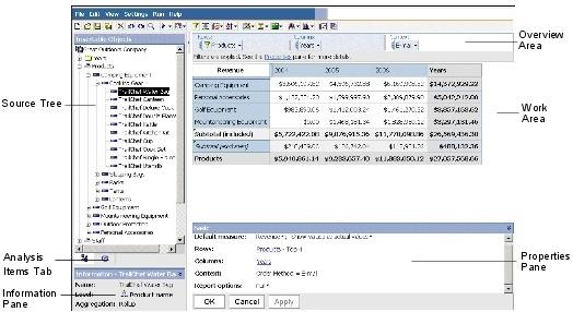 Cognos Analysis Query Studio Deprecation