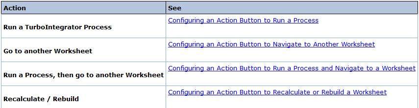 TM1 Action Button