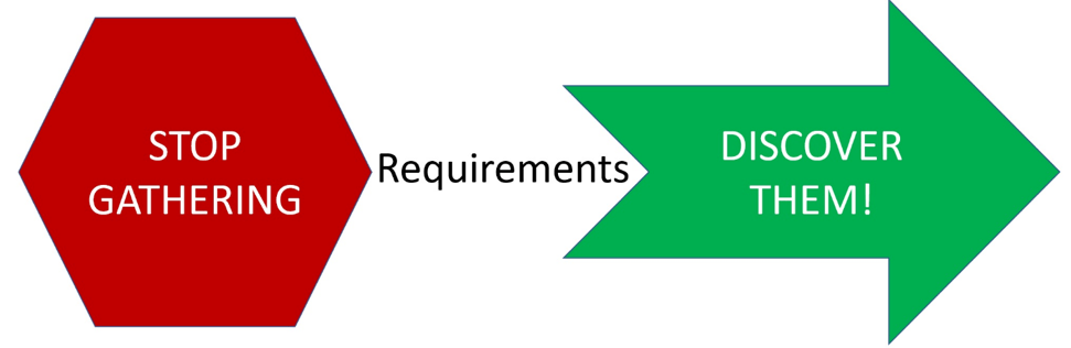 Stop Requirements Gathering And Start Discovering Requirements - Requirements gathering