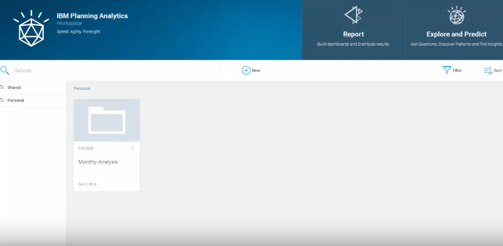 Dashboards in TM1