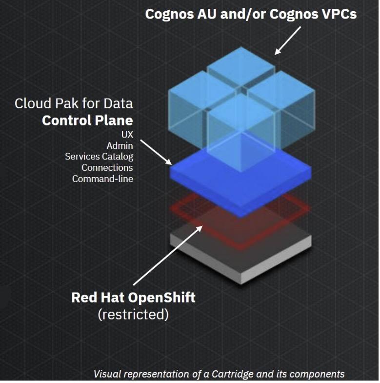 IBM Cartridge