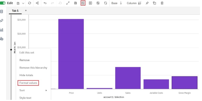 Value Formats on Visualizations in Planning Analytics Workspace